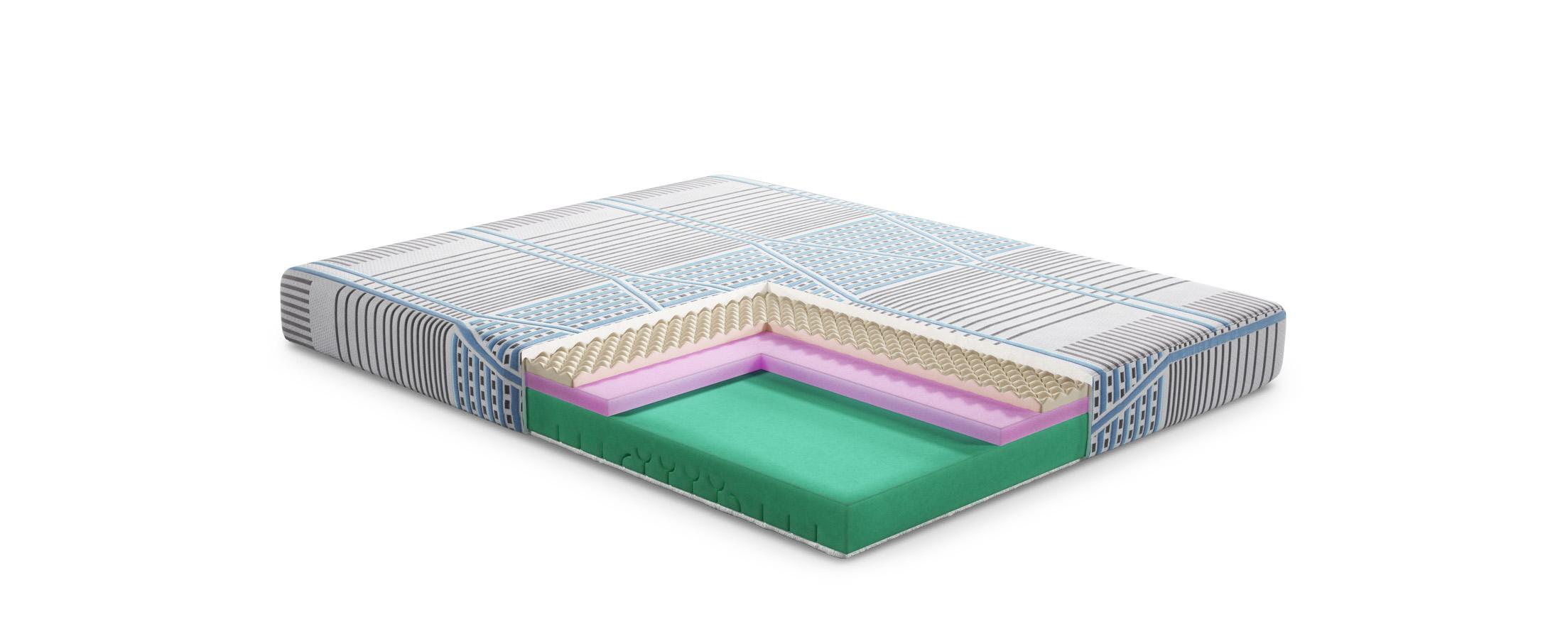 MOON 619 Ozone матрас 140х200Односторонний беспружинный матрас Ozone, изготовленный из 3-х разных видов пены прекрасно подходит для трансформирующихся кроватных оснований